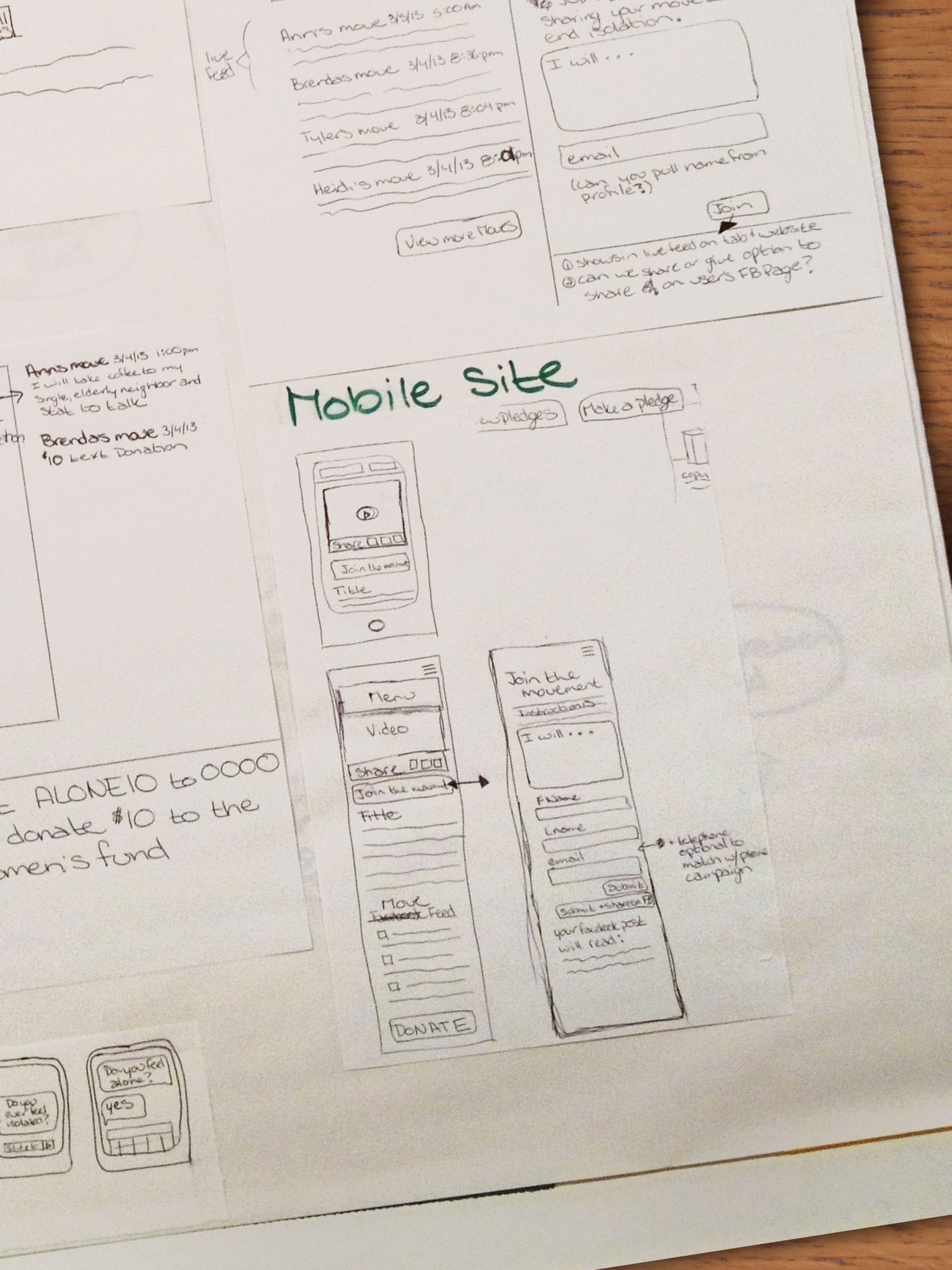 The strategy and purpose behind mobile apps