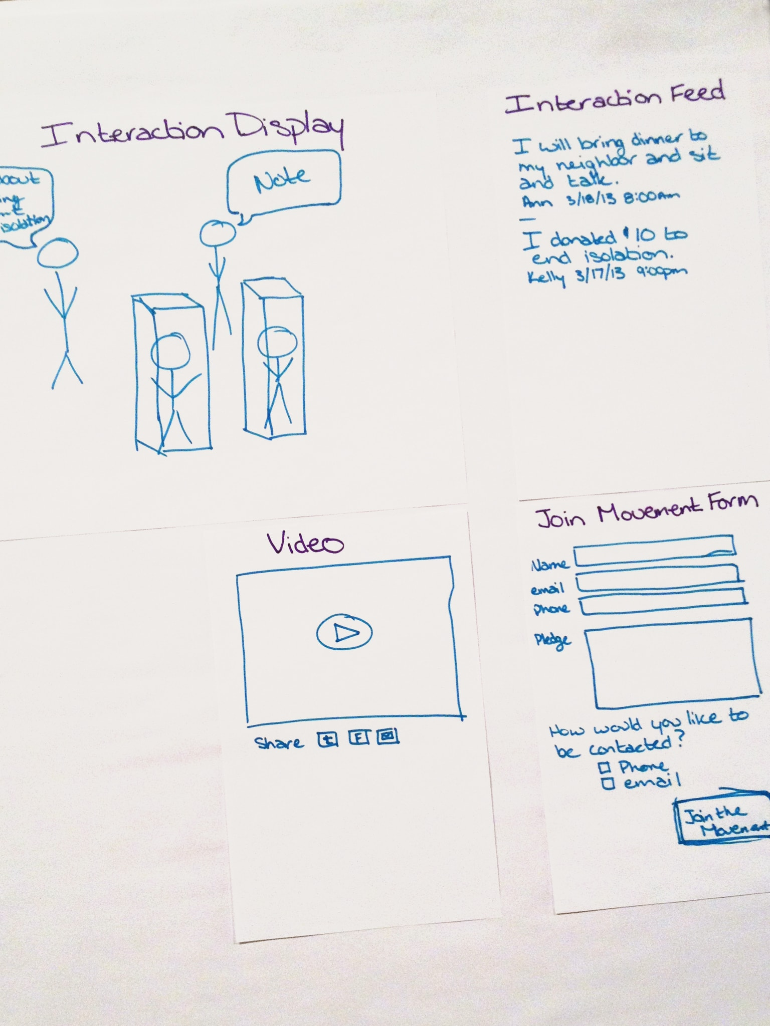 Usability can improve the customer's experience