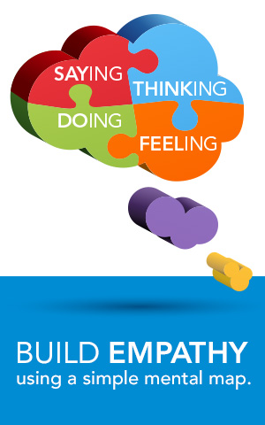 Empathy Map | Ann Padley, Blue Door Consulting